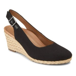 Types of wedges shoes